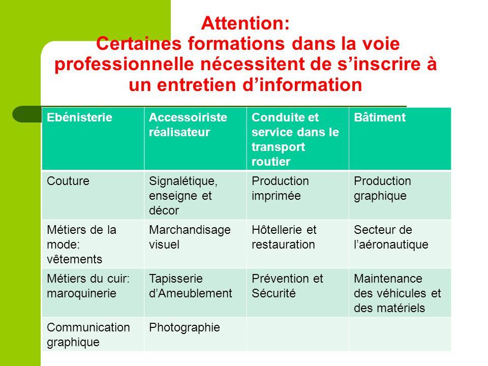 Attention: Certaines formations dans la voie professionnelle nécessitent de sinscrire à un entretien dinformation EbénisterieAccessoiriste réalisateur