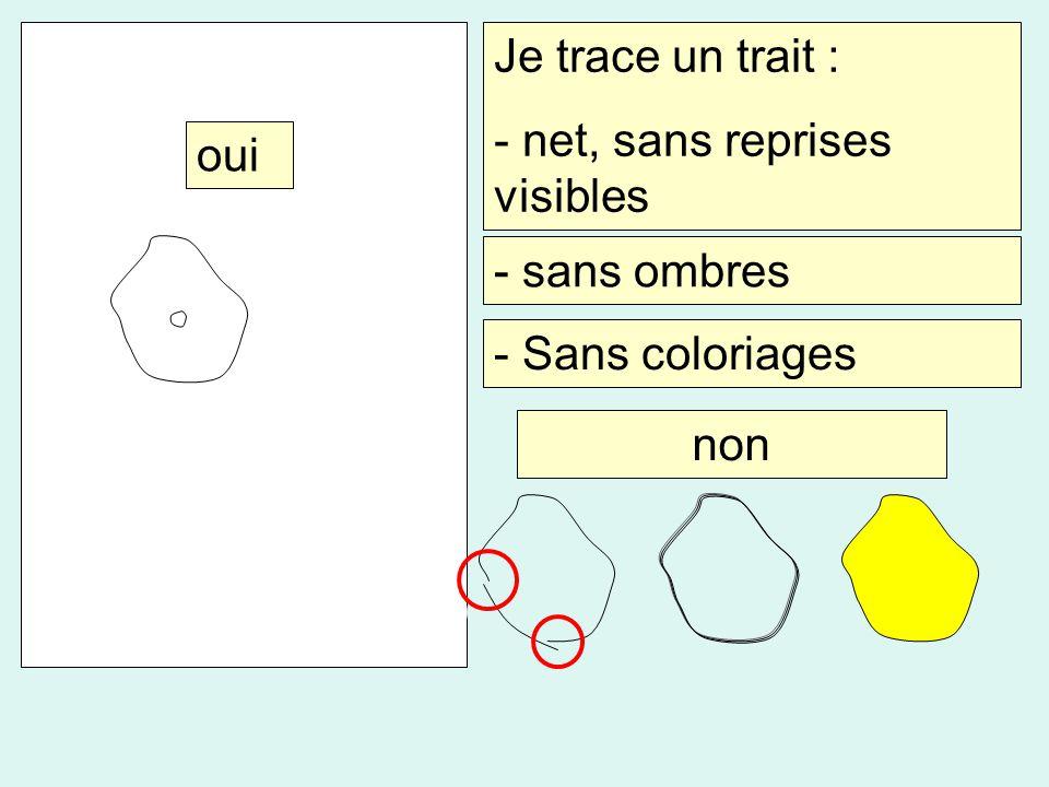 Je trace un trait : - net, sans reprises visibles oui non - sans ombres - Sans coloriages
