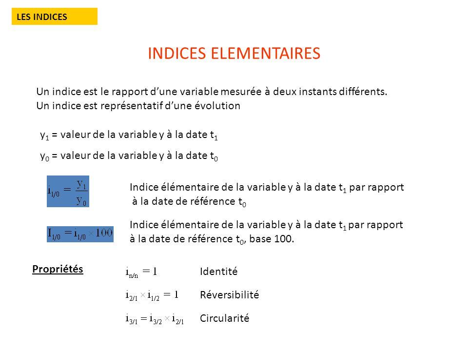 INDICES ELEMENTAIRES LES INDICES Un indice est le rapport dune variable mesurée à deux instants différents.