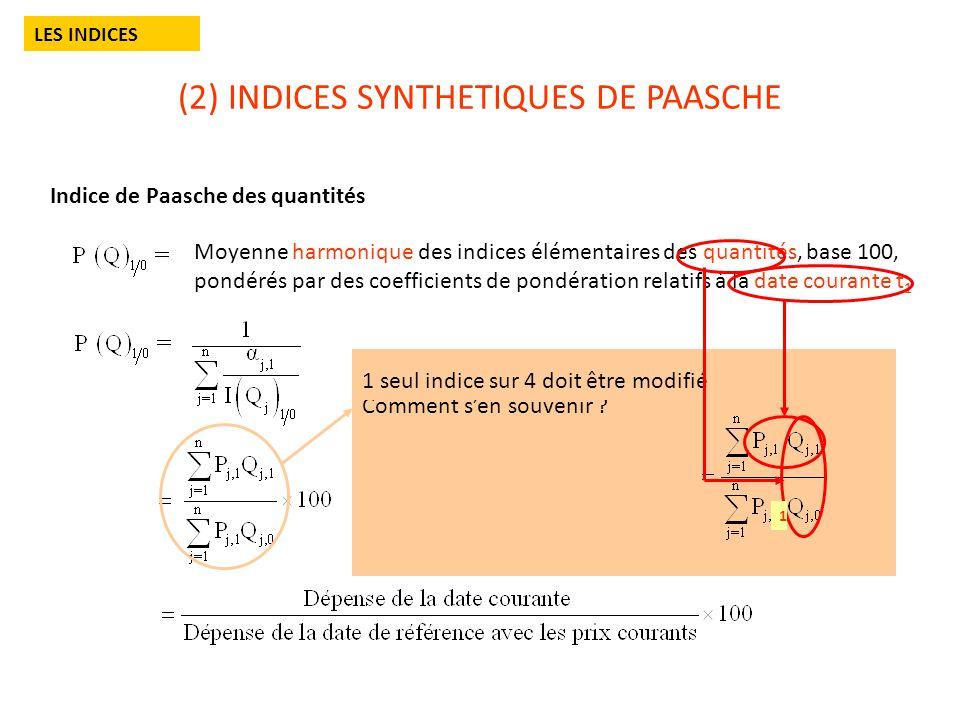 (2) INDICES SYNTHETIQUES DE PAASCHE LES INDICES Indice de Paasche des quantités Moyenne harmonique des indices élémentaires des quantités, base 100, pondérés par des coefficients de pondération relatifs à la date courante t 1 Comment sen souvenir .