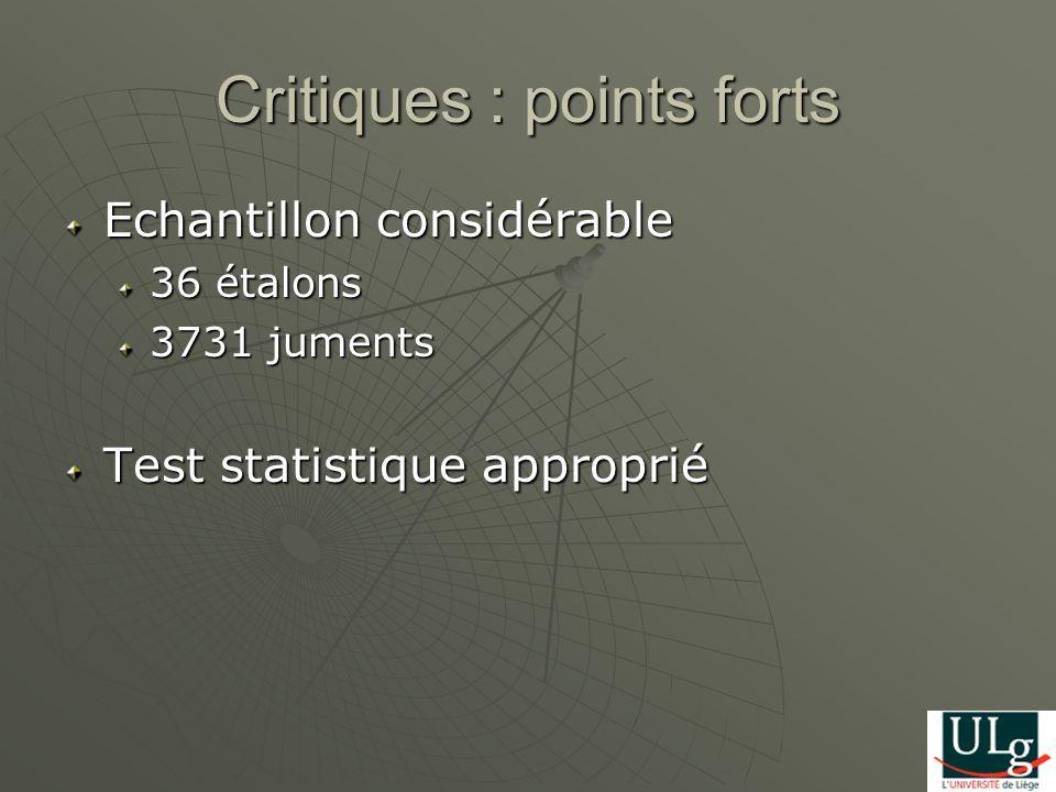 Critiques : points forts Echantillon considérable 36 étalons 3731 juments Test statistique approprié