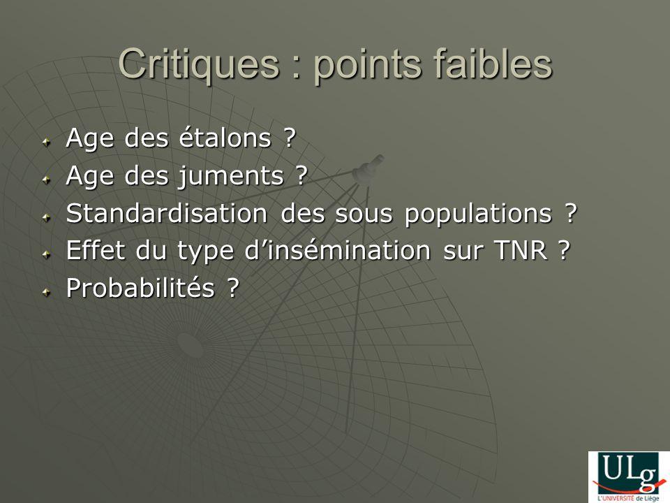 Critiques : points faibles Age des étalons ? Age des juments ? Standardisation des sous populations ? Effet du type dinsémination sur TNR ? Probabilit