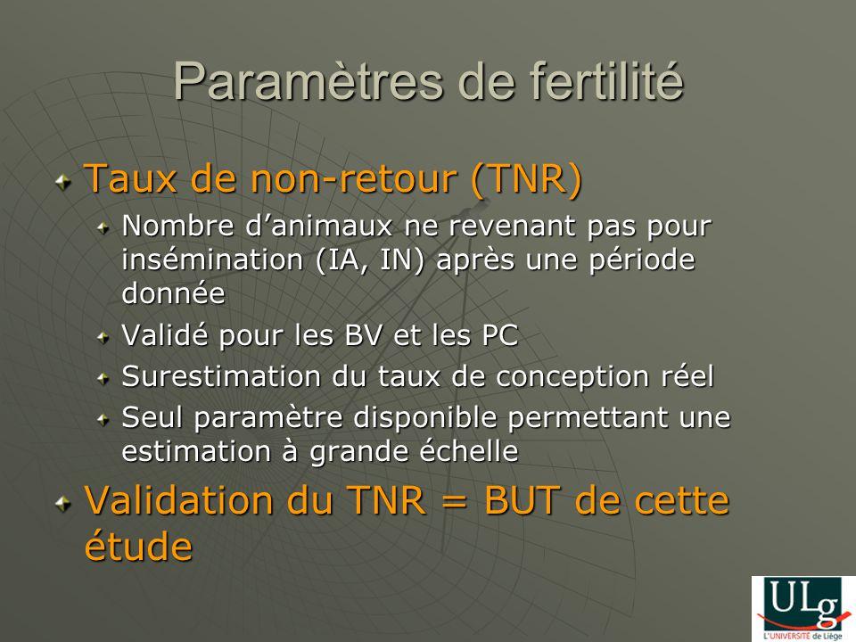 Paramètres de fertilité Taux de non-retour (TNR) Nombre danimaux ne revenant pas pour insémination (IA, IN) après une période donnée Validé pour les B