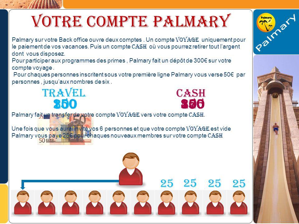 Votre compte PALMARY Palmary sur votre Back office ouvre deux comptes.
