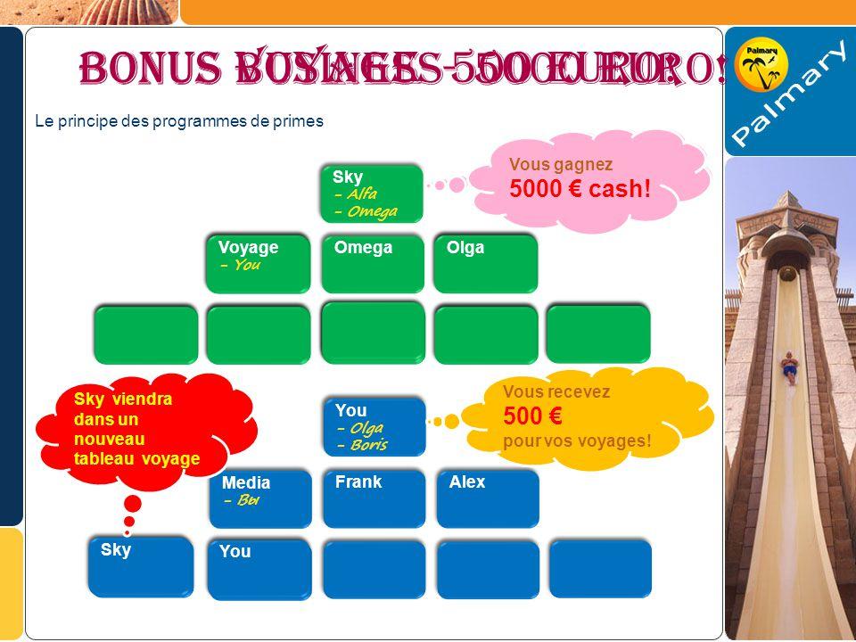 BONUS voyage- 500 EURO.
