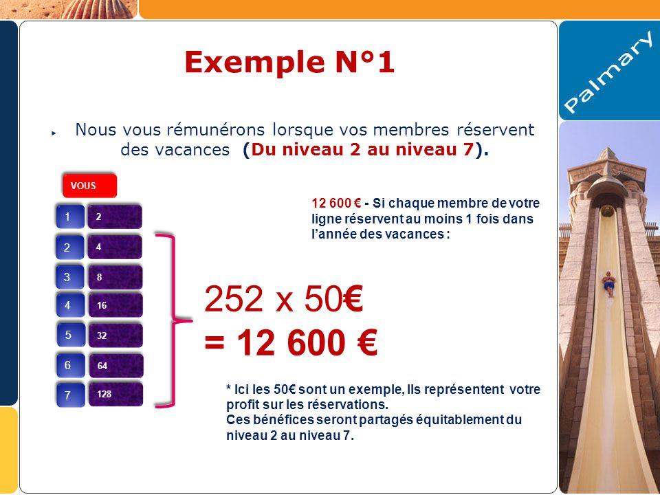 Exemple N°1 Nous vous rémunérons lorsque vos membres réservent des vacances (Du niveau 2 au niveau 7).
