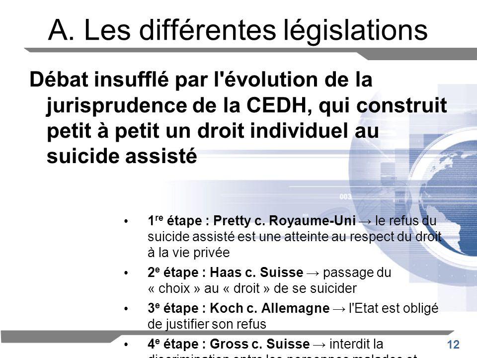 12 A. Les différentes législations Débat insufflé par l'évolution de la jurisprudence de la CEDH, qui construit petit à petit un droit individuel au s