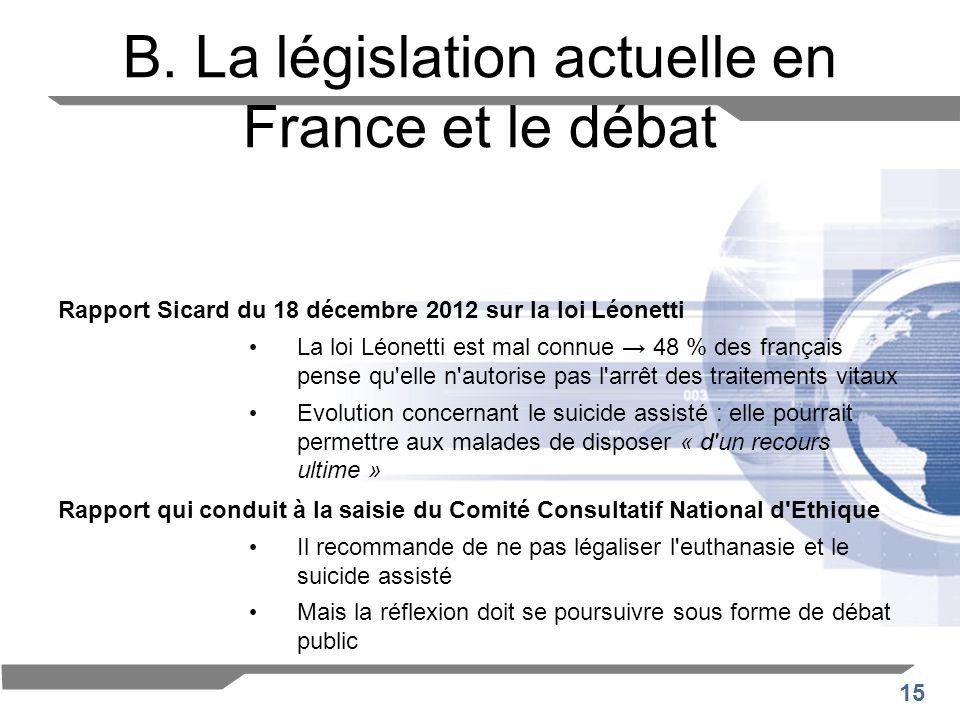 15 B. La législation actuelle en France et le débat Rapport Sicard du 18 décembre 2012 sur la loi Léonetti La loi Léonetti est mal connue 48 % des fra
