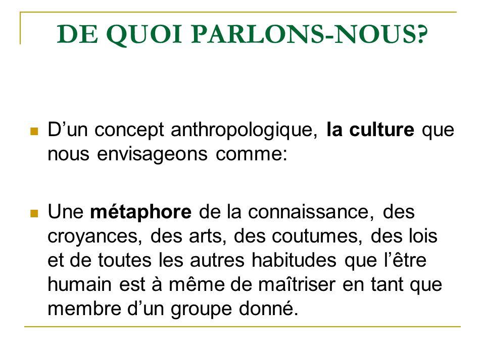 DE QUOI PARLONS-NOUS? Dun concept anthropologique, la culture que nous envisageons comme: Une métaphore de la connaissance, des croyances, des arts, d