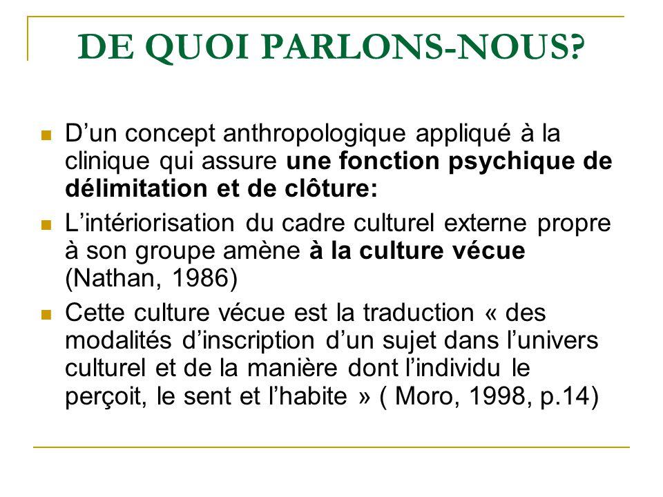 DE QUOI PARLONS-NOUS? Dun concept anthropologique appliqué à la clinique qui assure une fonction psychique de délimitation et de clôture: Lintériorisa