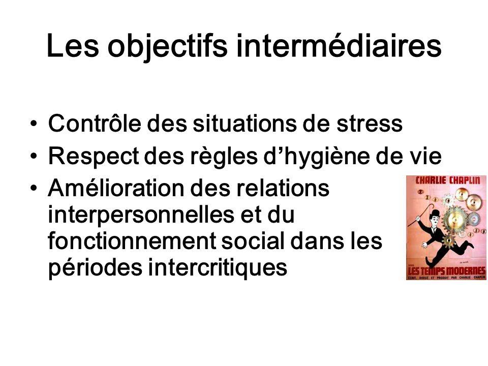 Les objectifs intermédiaires Contrôle des situations de stress Respect des règles d hygiène de vie Amélioration des relations interpersonnelles et du