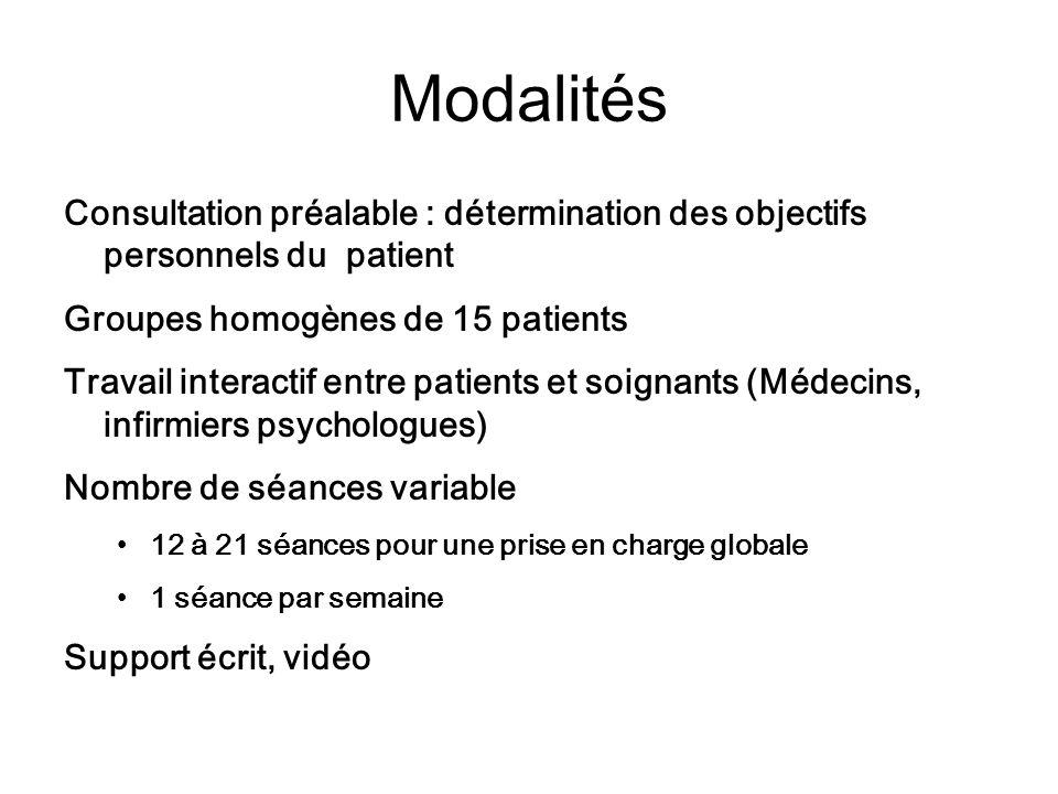 Modalités Consultation préalable : détermination des objectifs personnels du patient Groupes homogènes de 15 patients Travail interactif entre patient
