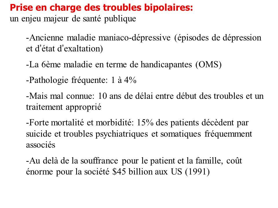 Prise en charge des troubles bipolaires: un enjeu majeur de santé publique -Ancienne maladie maniaco-dépressive (épisodes de dépression et détat dexal