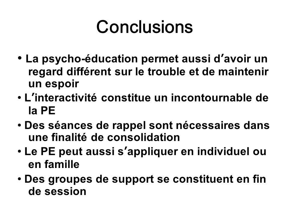 Conclusions La psycho-éducation permet aussi davoir un regard différent sur le trouble et de maintenir un espoir Linteractivité constitue un incontour