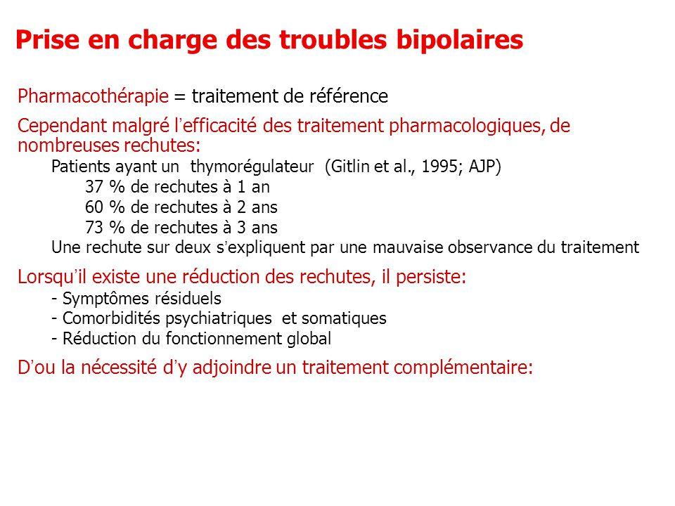 Prise en charge des troubles bipolaires Pharmacothérapie = traitement de référence Cependant malgré lefficacité des traitement pharmacologiques, de no