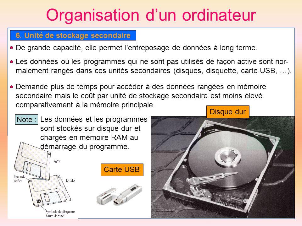 Organisation dun ordinateur 6. Unité de stockage secondaire De grande capacité, elle permet lentreposage de données à long terme. Les données ou les p