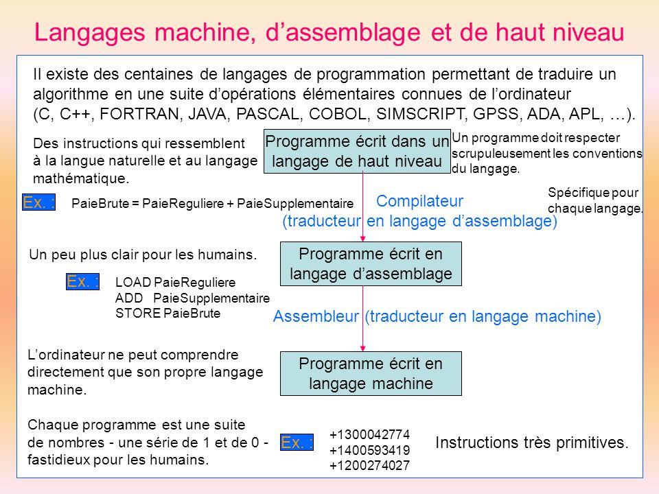 Langages machine, dassemblage et de haut niveau Il existe des centaines de langages de programmation permettant de traduire un algorithme en une suite