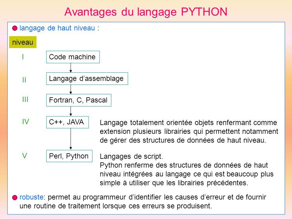 Avantages du langage PYTHON langage de haut niveau : Code machine Langage dassemblage Fortran, C, Pascal C++, JAVA Perl, Python Langages de script. Py
