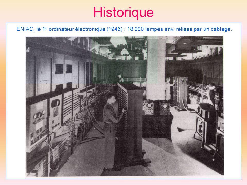 Historique ENIAC, le 1 e ordinateur électronique (1946) : 18 000 lampes env. reliées par un câblage.