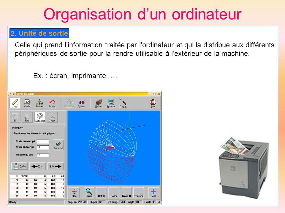 Organisation dun ordinateur 2. Unité de sortie Celle qui prend linformation traitée par lordinateur et qui la distribue aux différents périphériques d