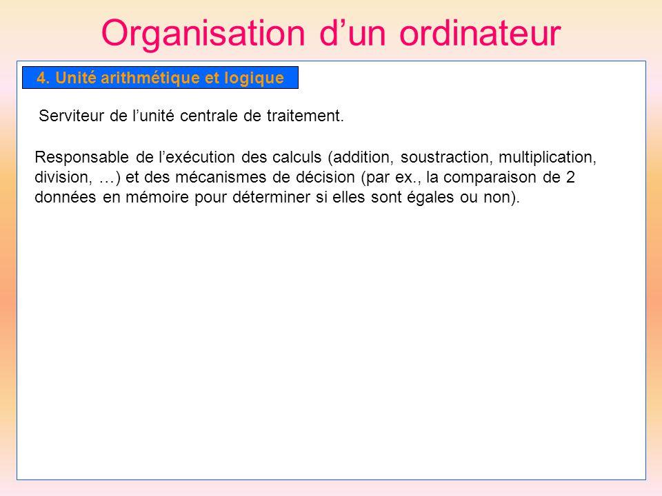 Organisation dun ordinateur 4. Unité arithmétique et logique Responsable de lexécution des calculs (addition, soustraction, multiplication, division,