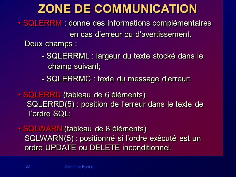 I-23 Christine Bonnet ZONE DE COMMUNICATION SQLERRM : donne des informations complémentaires en cas derreur ou davertissement. Deux champs : - SQLERRM