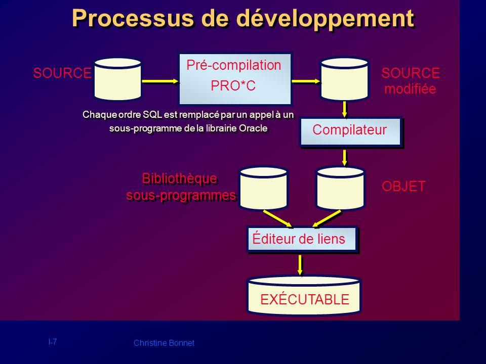 I-7 Christine Bonnet Processus de développement SOURCE Pré-compilation PRO*C SOURCE modifiée Compilateur OBJET Bibliothèque sous-programmes Bibliothèq