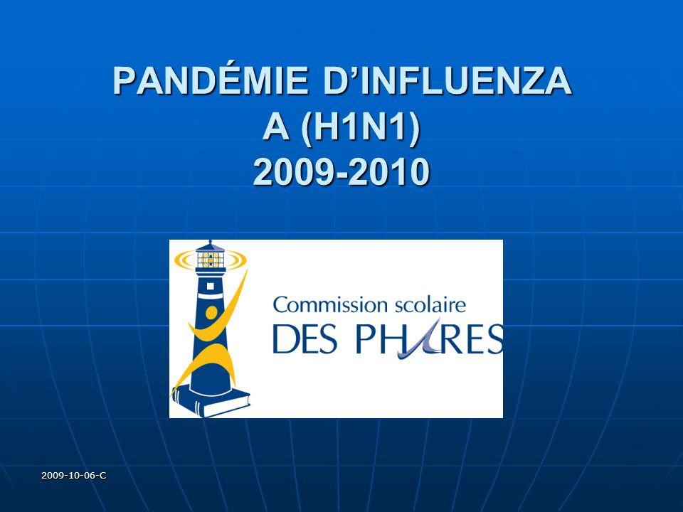 2009-10-06-C MODE DE TRANSMISSION DE LINFLUENZA La transmission du virus de linfluenza peut se faire de différentes façons :