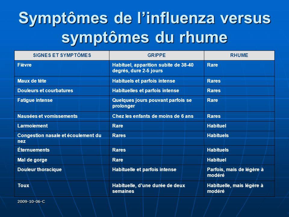 2009-10-06-C SIGNES ET SYMPTÔMESGRIPPERHUME FièvreHabituel, apparition subite de 38-40 degrés, dure 2-5 jours Rare Maux de têteHabituels et parfois in