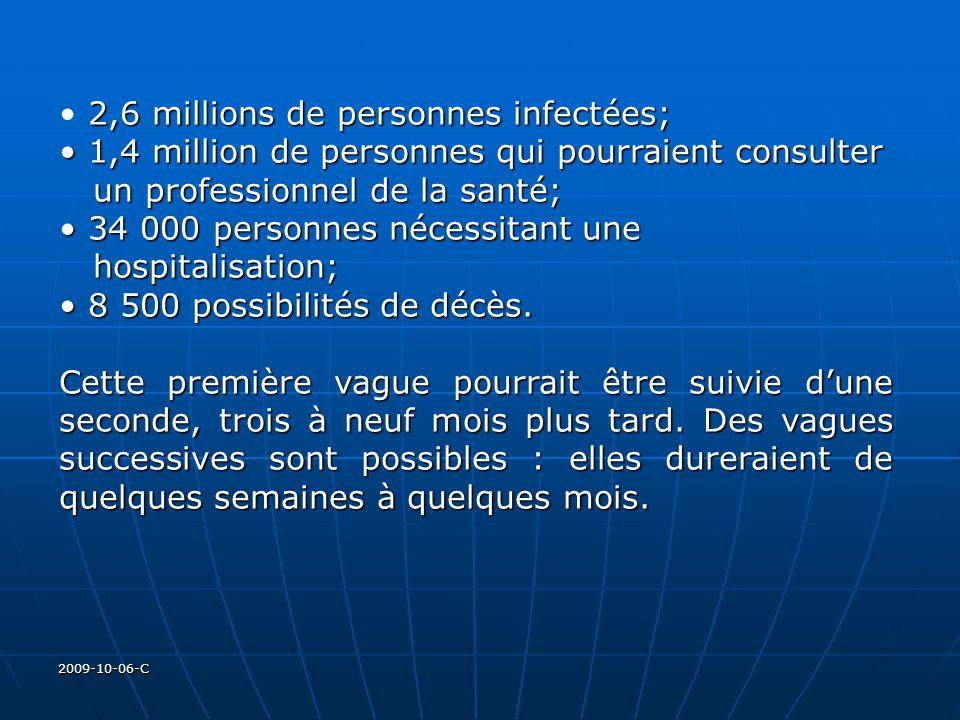 2009-10-06-C 2,6 millions de personnes infectées; 1,4 million de personnes qui pourraient consulter 1,4 million de personnes qui pourraient consulter