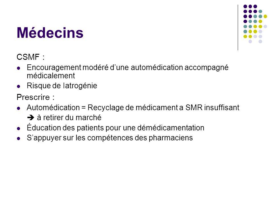 Médecins CSMF : Encouragement modéré dune automédication accompagné médicalement Risque de Iatrogénie Prescrire : Automédication = Recyclage de médica