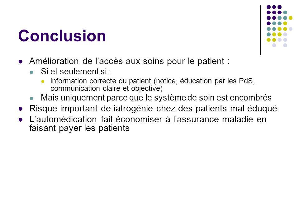Conclusion Amélioration de laccès aux soins pour le patient : Si et seulement si : information correcte du patient (notice, éducation par les PdS, com