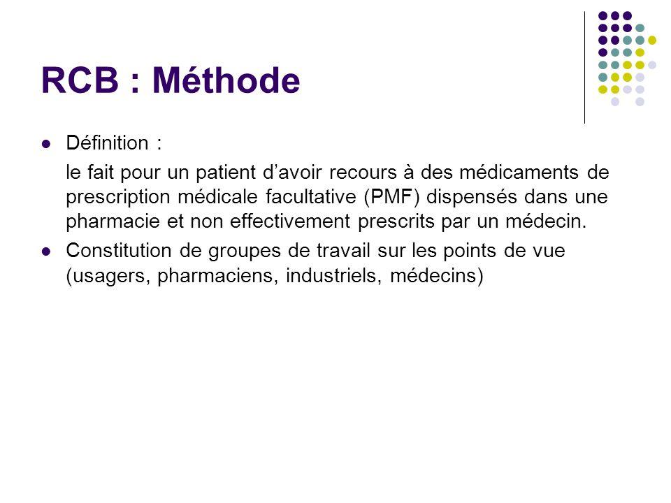 RCB : Méthode Définition : le fait pour un patient davoir recours à des médicaments de prescription médicale facultative (PMF) dispensés dans une pharmacie et non effectivement prescrits par un médecin.