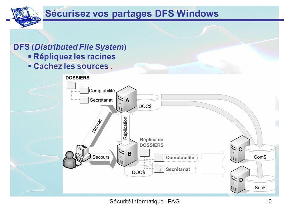 Sécurité Informatique - PAG10 Sécurisez vos partages DFS Windows DFS (Distributed File System) Répliquez les racines Cachez les sources.