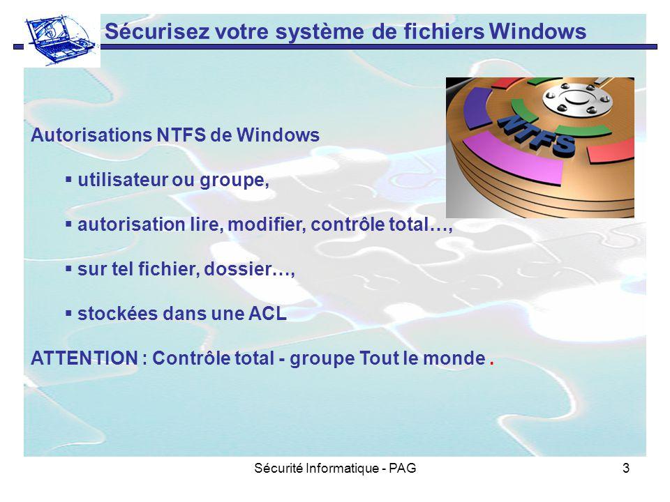 Sécurité Informatique - PAG3 Autorisations NTFS de Windows utilisateur ou groupe, autorisation lire, modifier, contrôle total…, sur tel fichier, dossi