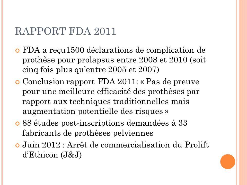 RAPPORT FDA 2011 FDA a reçu1500 déclarations de complication de prothèse pour prolapsus entre 2008 et 2010 (soit cinq fois plus quentre 2005 et 2007) Conclusion rapport FDA 2011: « Pas de preuve pour une meilleure efficacité des prothèses par rapport aux techniques traditionnelles mais augmentation potentielle des risques » 88 études post-inscriptions demandées à 33 fabricants de prothèses pelviennes Juin 2012 : Arrêt de commercialisation du Prolift dEthicon (J&J)