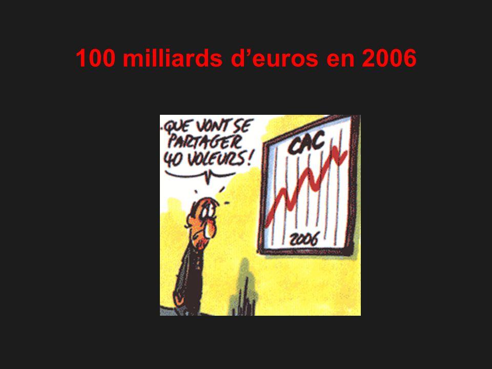 100 milliards deuros en 2006