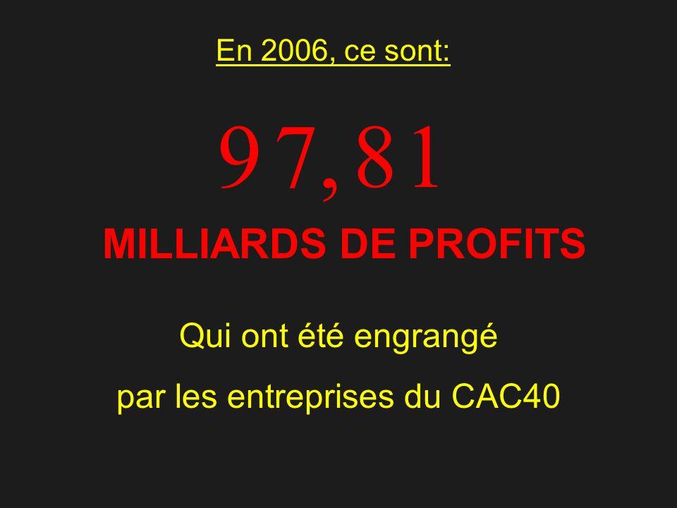 En 2006, ce sont: 97,81 MILLIARDS DE PROFITS Qui ont été engrangé par les entreprises du CAC40