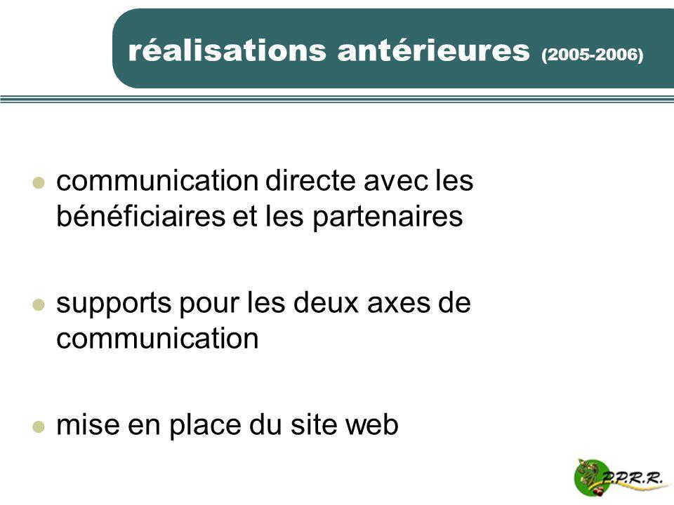 réalisations antérieures (2005-2006) communication directe avec les bénéficiaires et les partenaires supports pour les deux axes de communication mise