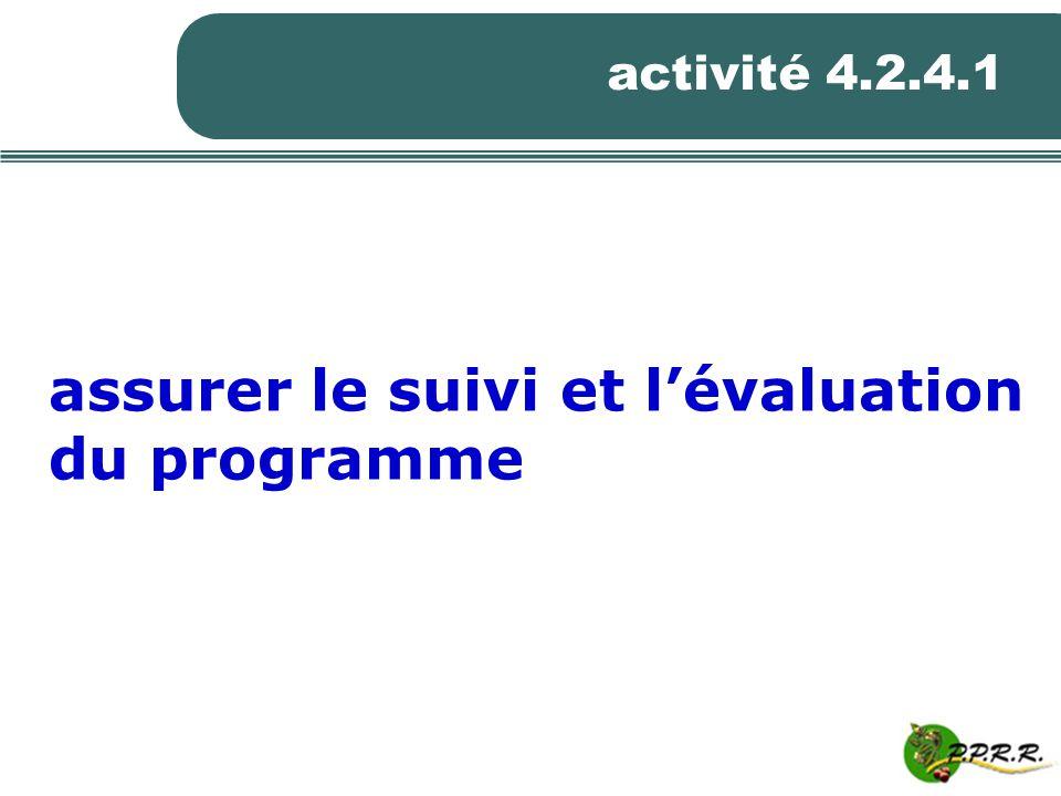 réalisations antérieures (2005-2006) manuel de suivi évaluation acquisition du logiciel TECPRO cartes thématiques sur les activités du Programme mise en place du SSE à travers des actions dinformation/formation