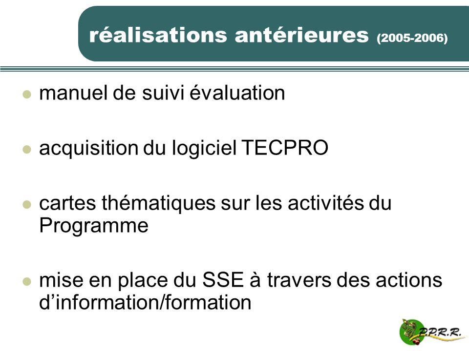 réalisations antérieures (2005-2006) manuel de suivi évaluation acquisition du logiciel TECPRO cartes thématiques sur les activités du Programme mise