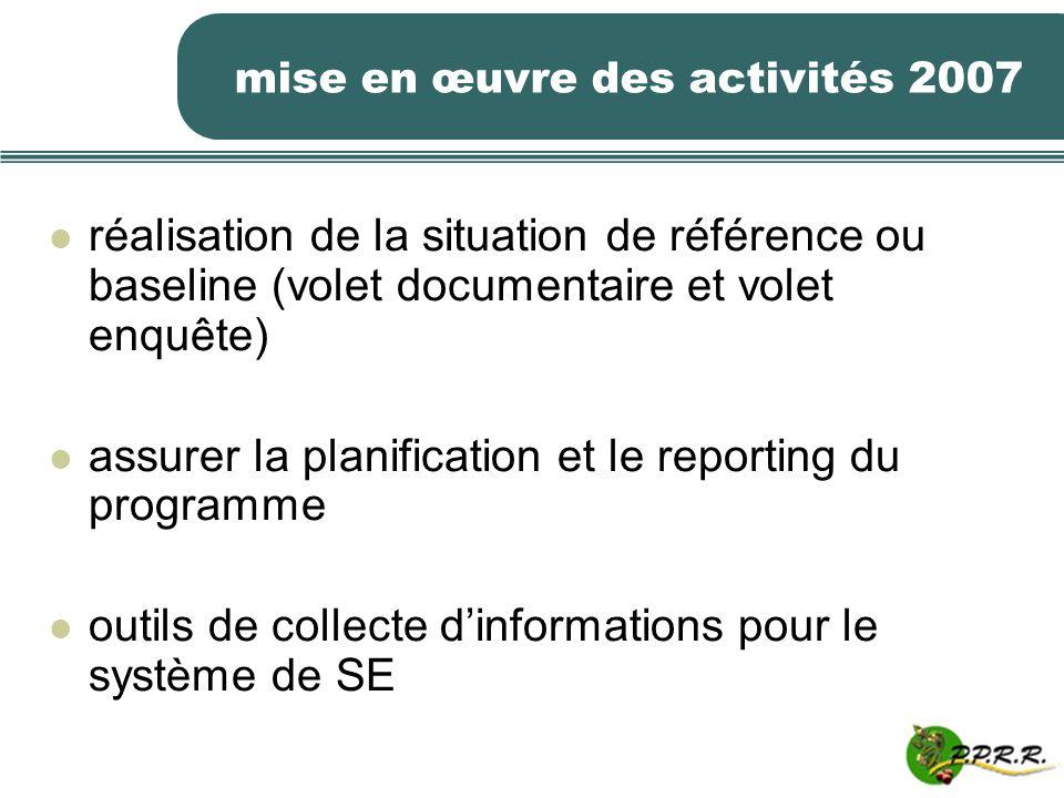 mise en œuvre des activités 2007 réalisation de la situation de référence ou baseline (volet documentaire et volet enquête) assurer la planification e