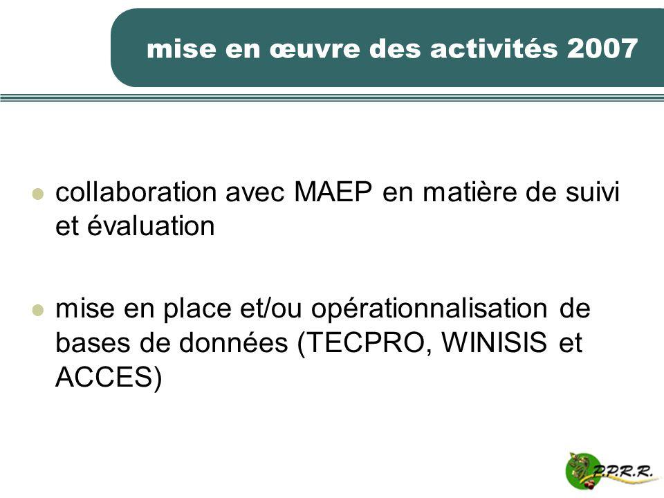 mise en œuvre des activités 2007 collaboration avec MAEP en matière de suivi et évaluation mise en place et/ou opérationnalisation de bases de données