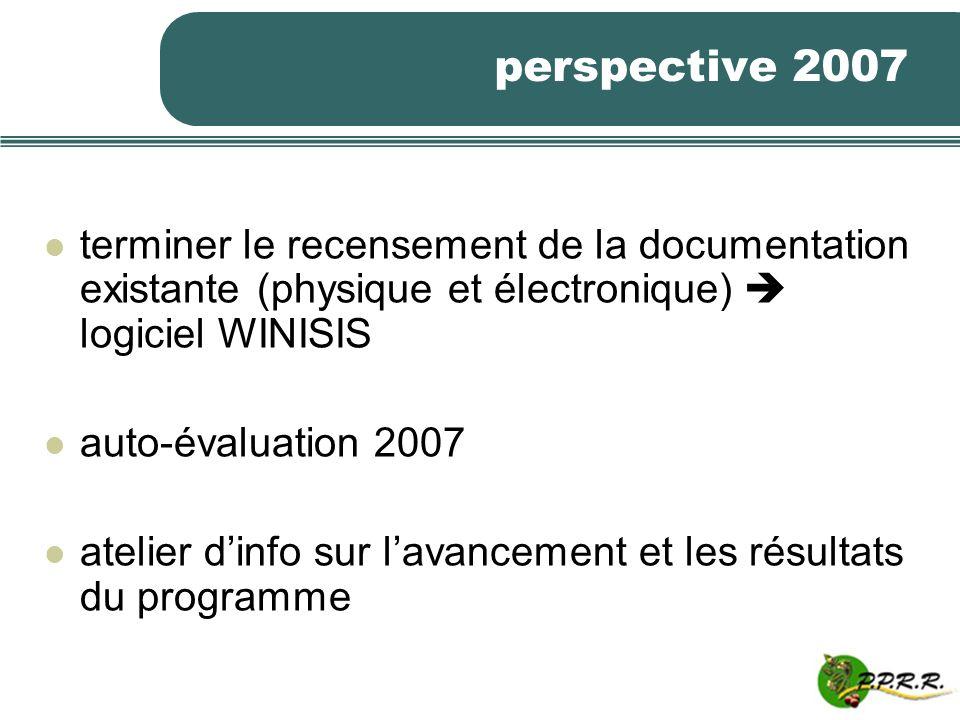 perspective 2007 terminer le recensement de la documentation existante (physique et électronique) logiciel WINISIS auto-évaluation 2007 atelier dinfo