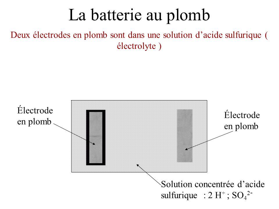 La batterie au plomb Électrode en plomb Solution concentrée dacide sulfurique : 2 H + ; SO 4 2 - Lune des électrodes est recouverte doxyde de plomb PbO 2 Électrode en plomb recouverte doxyde de plomb