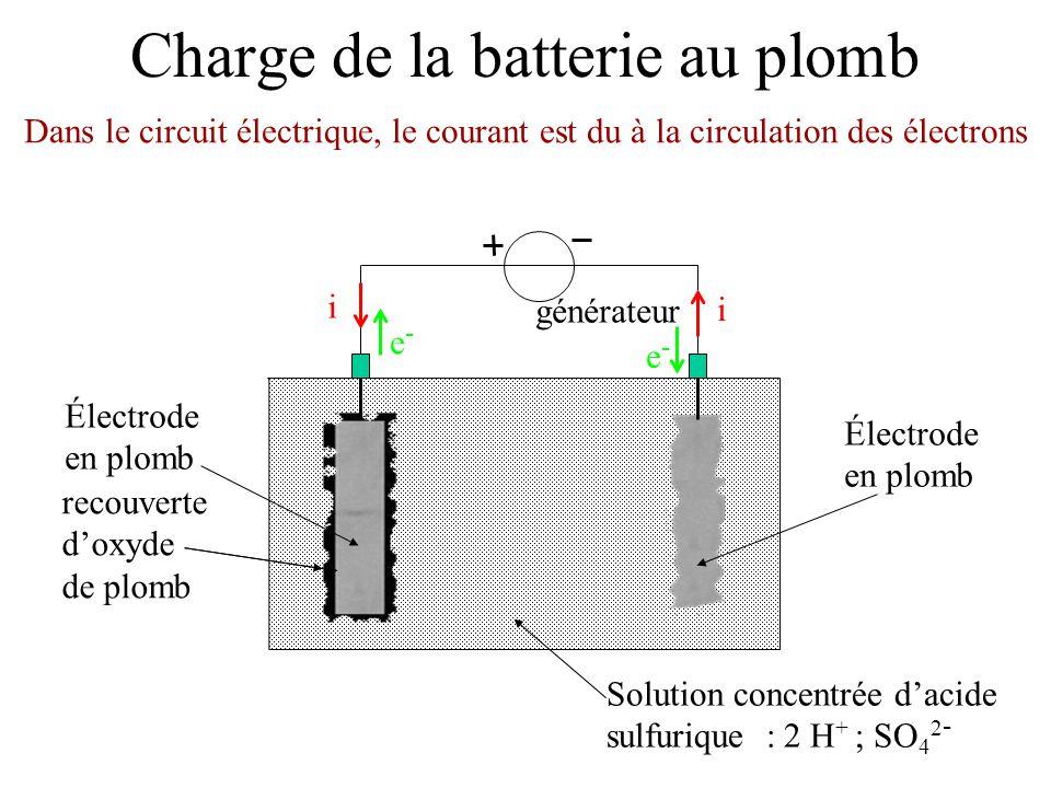 Charge de la batterie au plomb Électrode en plomb Solution concentrée dacide sulfurique : 2 H + ; SO 4 2 - Électrode en plomb recouverte doxyde de plo