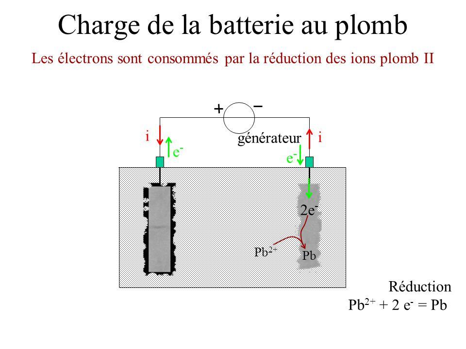 Charge de la batterie au plomb générateur Les électrons sont consommés par la réduction des ions plomb II e-e- e-e- i i Réduction Pb 2+ + 2 e - = Pb 2