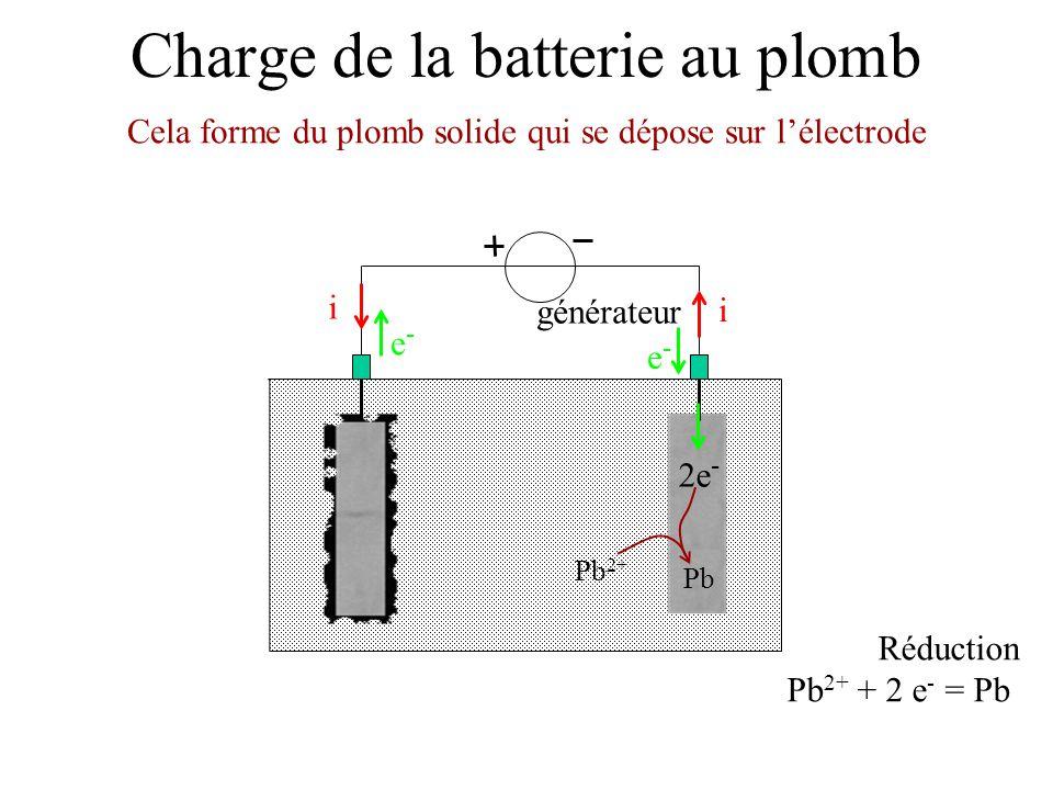 Charge de la batterie au plomb générateur Cela forme du plomb solide qui se dépose sur lélectrode e-e- e-e- i i Réduction Pb 2+ + 2 e - = Pb 2e - Pb 2