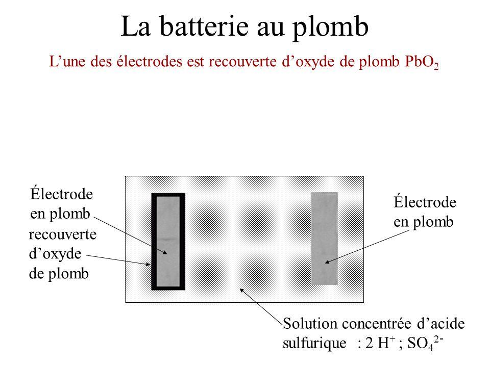 Décharge de la batterie au plomb Les électrons sont consommés par la réduction de loxyde de plomb mA COM A R i i i e-e- e-e- Réduction PbO 2 + 4 H + + 2 e - = Pb 2+ + 2 H 2 O 2e - Pb 2+ PbO 2 Oxydation Pb = Pb 2+ + 2 e - 2e - Pb 2+ Pb