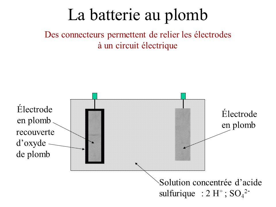 La batterie au plomb Électrode en plomb Solution concentrée dacide sulfurique : 2 H + ; SO 4 2 - Électrode en plomb recouverte doxyde de plomb Le fonctionnement met en jeu deux couples redox ( oxydoréduction ) PbO 2 /Pb 2+ Pb 2+ /Pb
